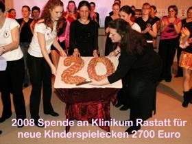 Spendenaktion 2008